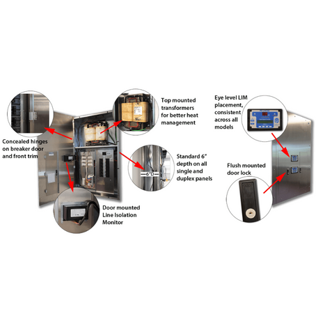 PG Lifelink's Enhanced Isolated Power Panels Increase Convenience and Usability