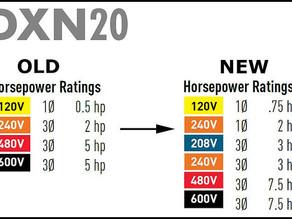 Meltric Corporation Updates DXN20 Horsepower