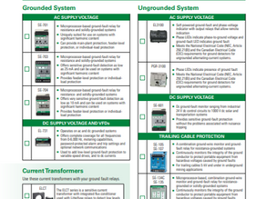 Littelfuse Introduces Their New Ground-Fault Relay Checklist