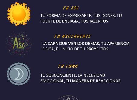 LA TRIADA DE LA PERSONALIDAD ASTROLOGICA