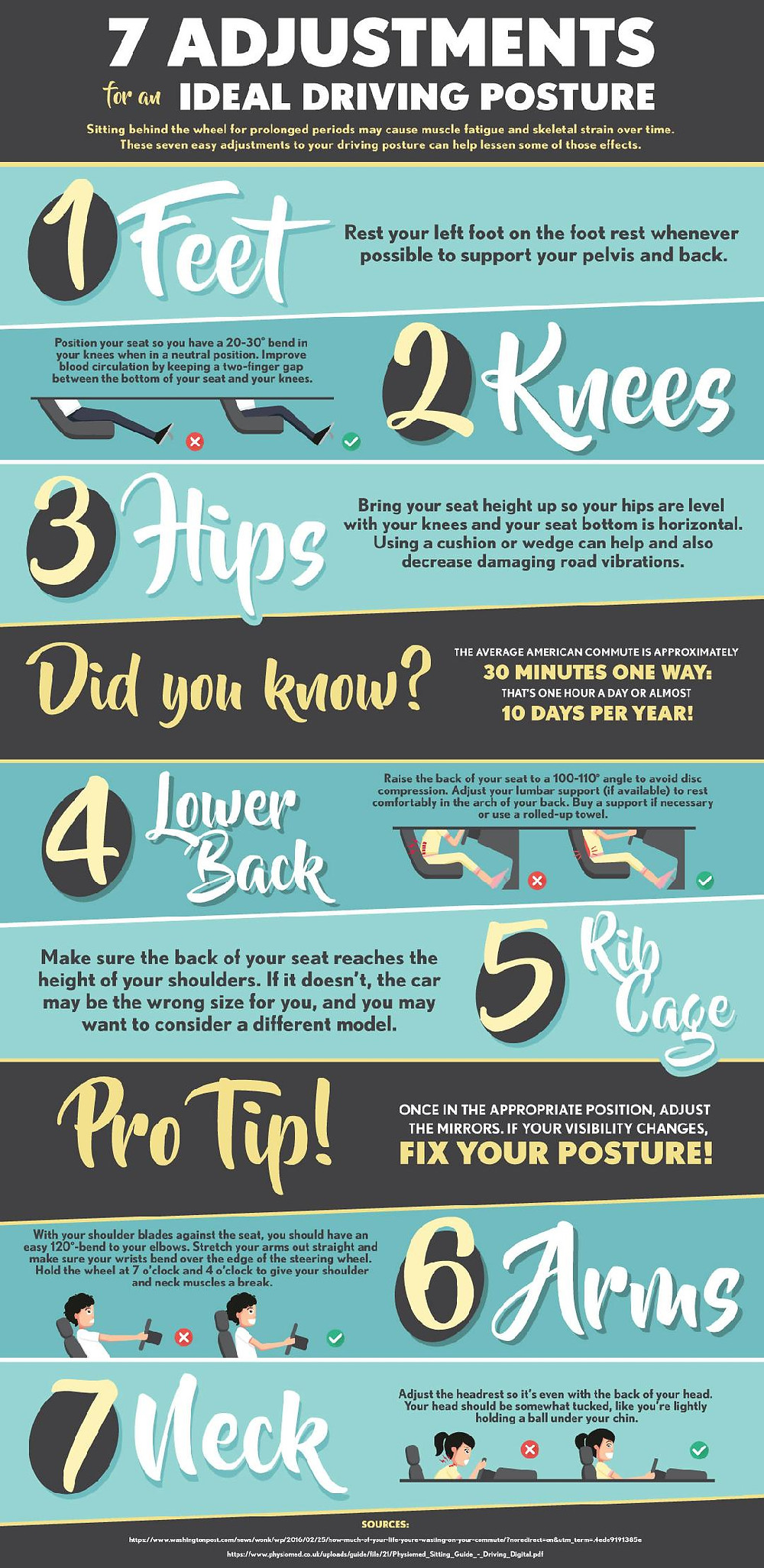 Driving Posture Tips