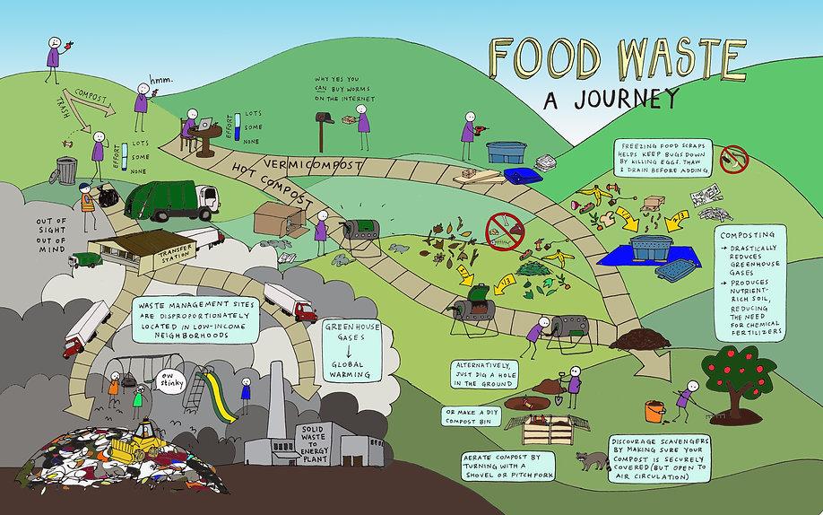 ckc compost diagram.jpg