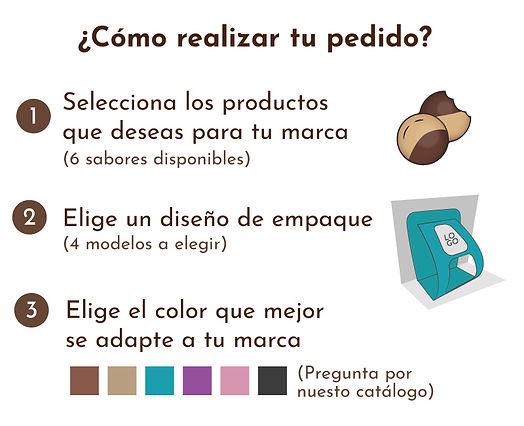 Delicias_Maquila_Proceso.jpg