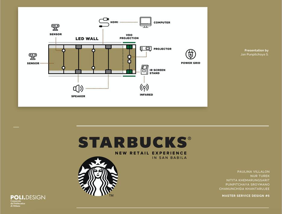 New Retail Experience Design for Starbucks Milan