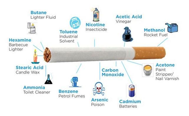 Whatsinacigarette.jpg