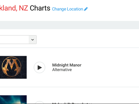 We Just Hit Number One on the ReverbNation Charts!