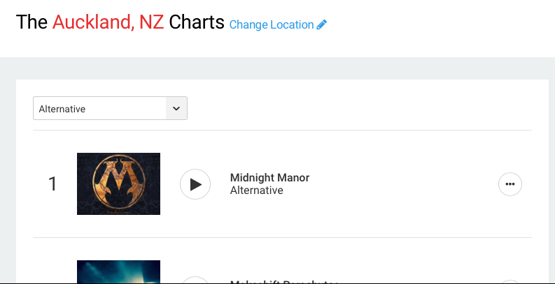 Midnight Manor Hit Number One on the ReverbNation Charts