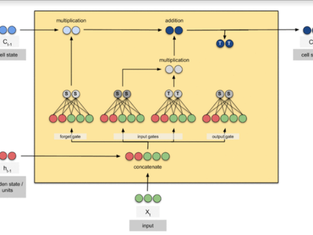 Semantic Analysis of Footnotes using Extractive Summarization