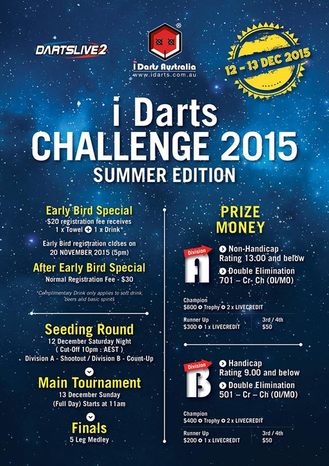 Chance to win a return trip to participate in IDARTS CHALLENGE 2015!!