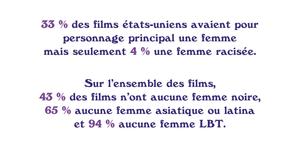 Statistiques de représentation des femmes racisées et LBT.