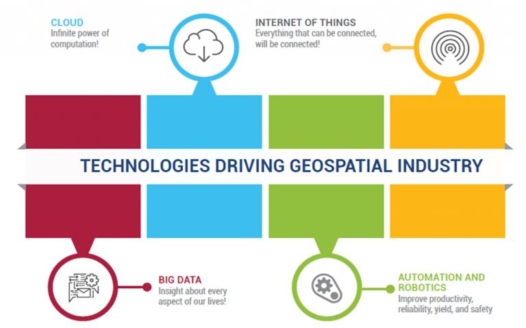 Geospatial_trends.png