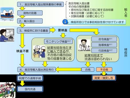 中国輸入転売の注意事項02