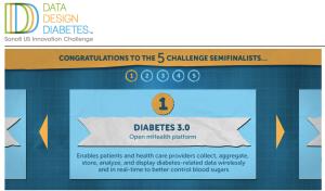 Exciting news: Semi-Finalist in Sanofi Data Design Diabetes Innovation Challenge