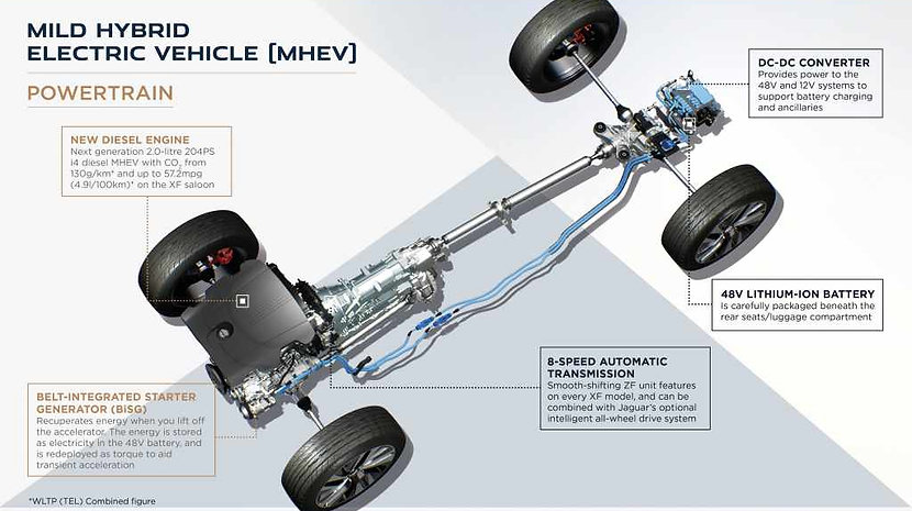 Jag_XF_21MY_MHEV_Powertrain_Infographic_