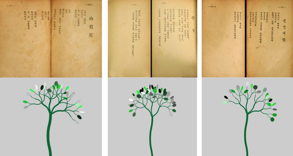 Poems of Kim Sowol (김소월)