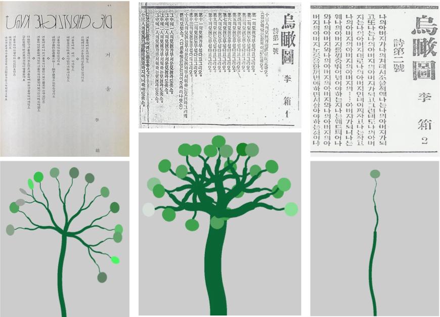 Poems of Lee Sang (이상)