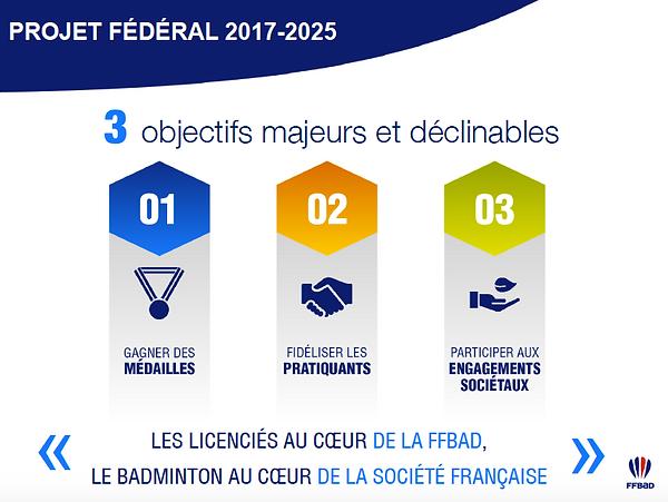 Projet fédéral 2025.png