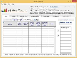 MyWordCount, el software que saca los colores a los escritores