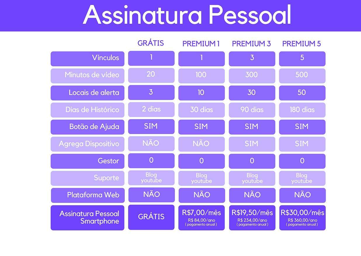 Planos Site Pessoal.png
