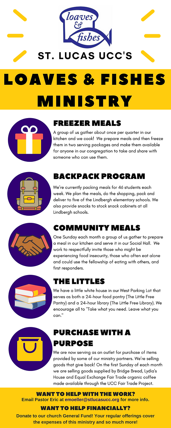 St. Lucas UCC Loaves and Fishes infographic