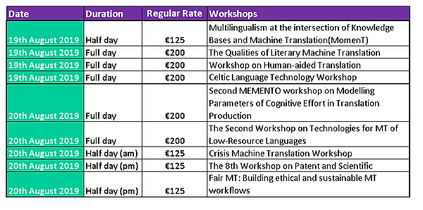 Workshop Regular rates.PNG