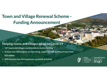 Minister Humphreys announces over €15.4 million in funding for 147 rural towns and villages