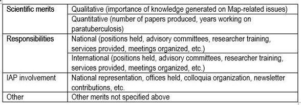 Table for ICP.JPG