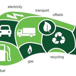 Ποιο είναι το οικολογικό σου αποτύπωμα;