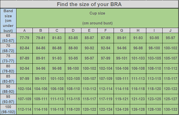 table BRAs.png