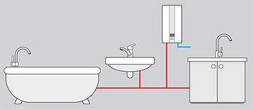 viessmann_ani_su_ısıtıcı-su-ısıtma.jpg