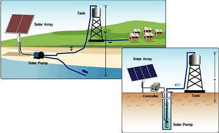 solar-pumping-system-turkey.jpg