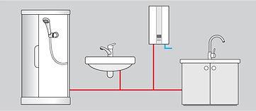viessmann-ani-su ısıtıcı.jpg