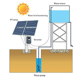 solar-water-pump.jpg