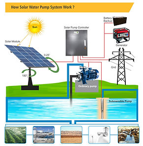 solar-dalgıç-pompa.jpg