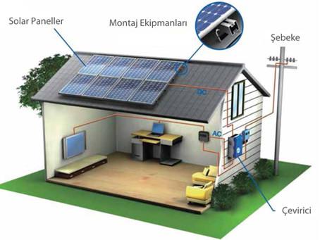 Güneş Paneli (Fotovoltaik) Türleri Nelerdir?