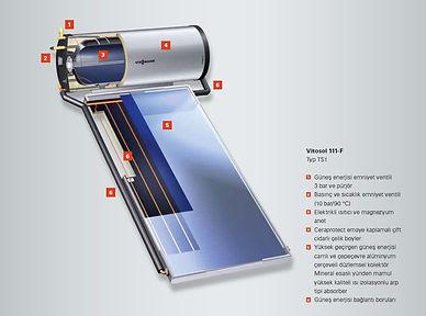 viessmann-vitosol-güneş-enerjisi-solar-e