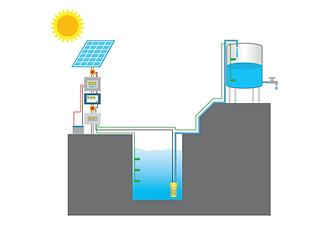 solar-well-pump-running-solar-PV-power-s