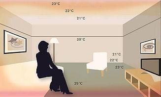 kablolu_yerden_ısıtma.jpg
