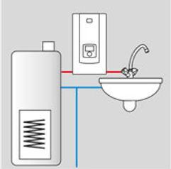 viessmann-su-ısıtıcı.jpg