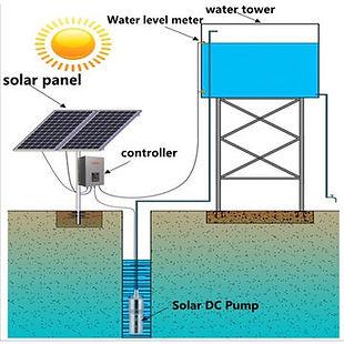 solar-pompa.jpg