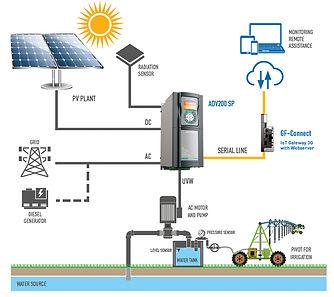 solar-pompa-nedir.jpg