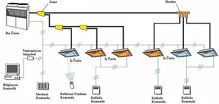 vrf-çalışma-sistemi.jpg