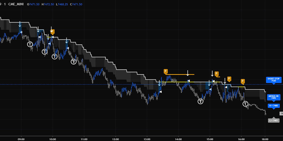 RSI-RENKO DIVINE™ Strategy and Gap Trading