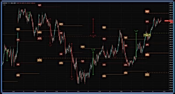 Pivot Trader Thumbfree_indicators_transp