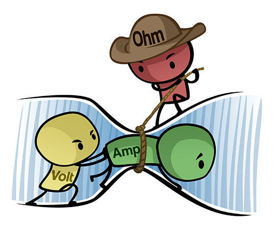 Ohms-law-cartoon-cropped.jpg