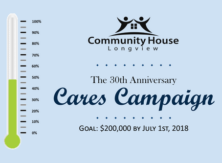 Cares Campaign Update #2