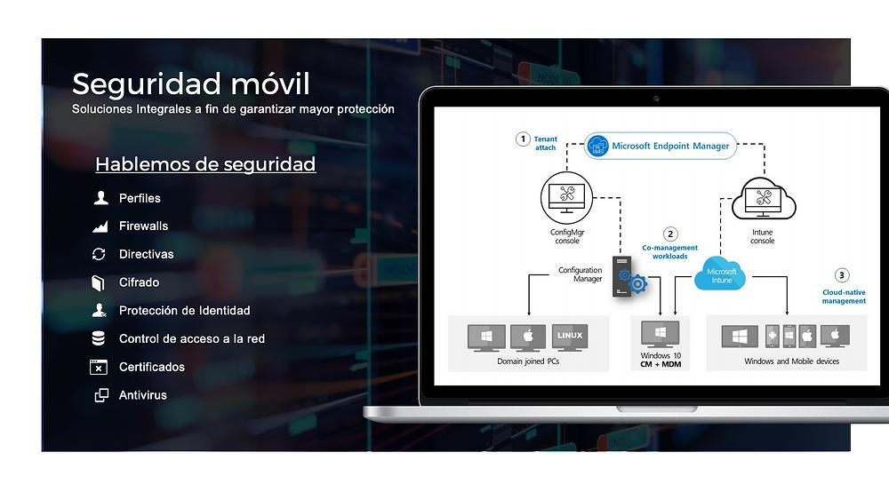 Seguridad movil, configuracion de directivas acceso condicional, cumplimiento para dispositivos moviles