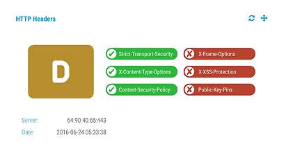 Vigila cabeceras HTTP | Nuvol Panama
