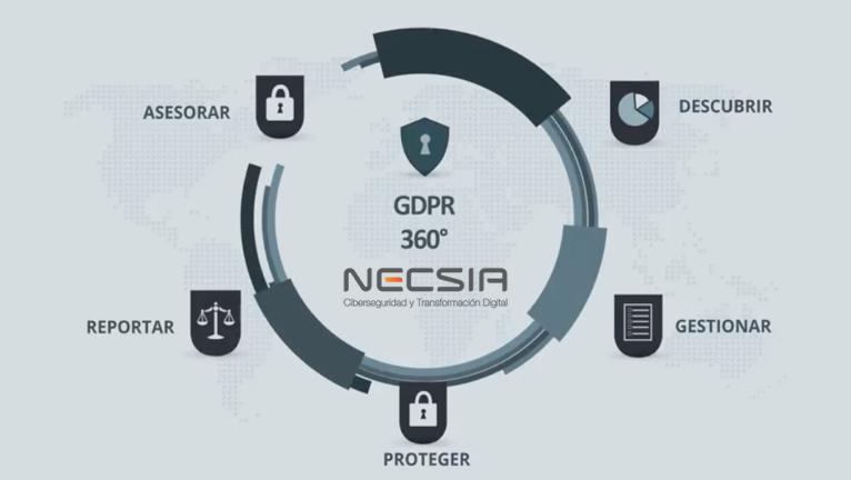 Necsia Panamá, apoya a las empresas adoptar la nueva GDPR 360º