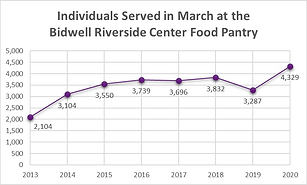 Bidwell March Numbers.png